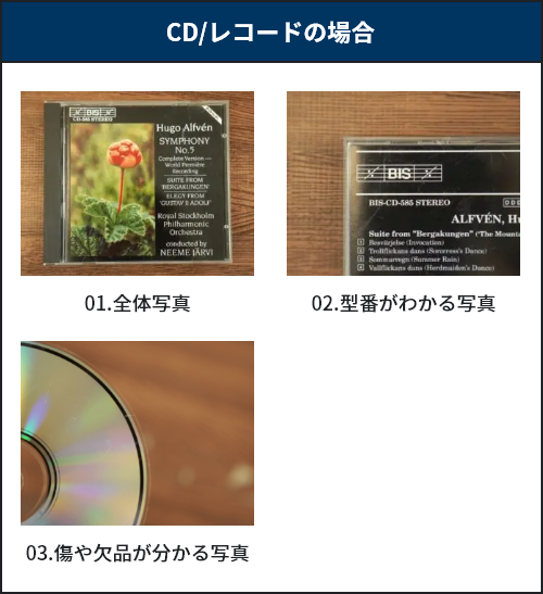 CD/レコードの場合